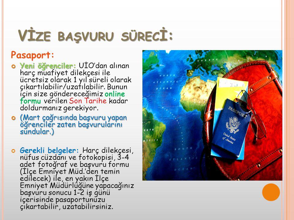 V IZE BAŞVURU SÜRECI :  Turistik vizeler geçerli değil: Mutlaka öğrenci vizesi için başvurun!!.