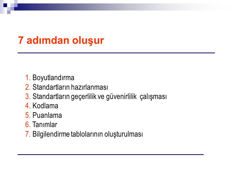 7 adımdan oluşur 1. Boyutlandırma 2. Standartların hazırlanması 3. Standartların geçerlilik ve güvenirlilik çalışması 4. Kodlama 5. Puanlama 6. Tanıml