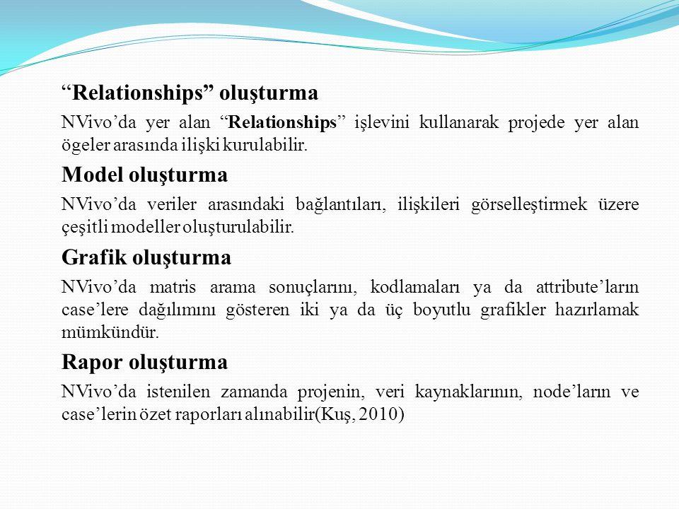 """""""Relationships"""" oluşturma NVivo'da yer alan """"Relationships"""" işlevini kullanarak projede yer alan ögeler arasında ilişki kurulabilir. Model oluşturma N"""