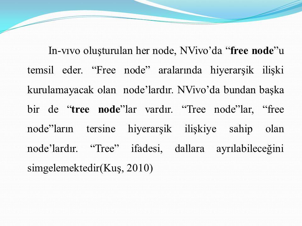 """In-vıvo oluşturulan her node, NVivo'da """"free node""""u temsil eder. """"Free node"""" aralarında hiyerarşik ilişki kurulamayacak olan node'lardır. NVivo'da bun"""