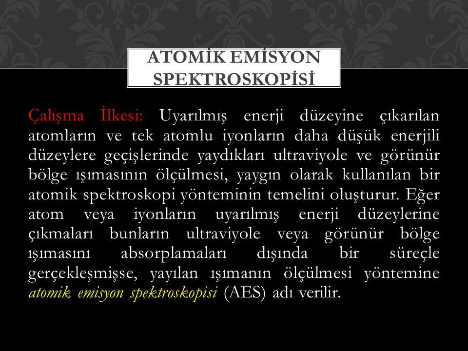 EMİSYON PİKLERİ