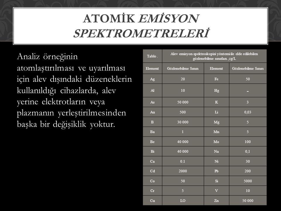 Analiz edilecek örneğin atomlaştırılması ve uyarılması için yaygın olarak kullanılan yöntem, iki elektrot arasına elektrik boşalımı uygulamaktır.