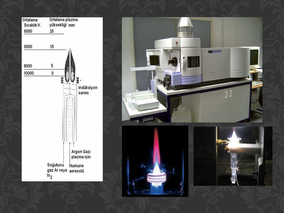 ICP-OES spektrofotometresi