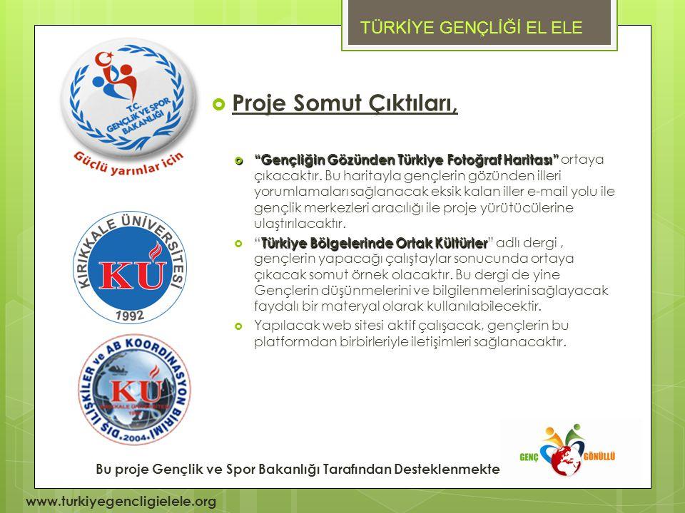 TÜRKİYE GENÇLİĞİ EL ELE Bu proje Gençlik ve Spor Bakanlığı Tarafından Desteklenmektedir.