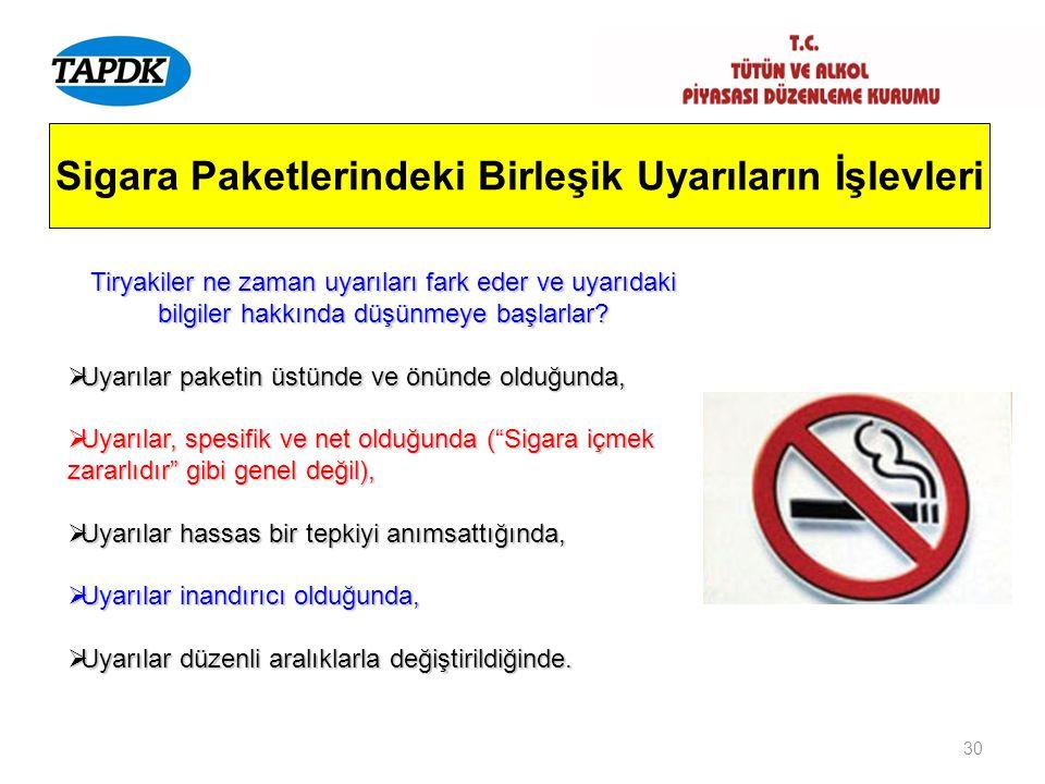 30 Sigara Paketlerindeki Birleşik Uyarıların İşlevleri Tiryakiler ne zaman uyarıları fark eder ve uyarıdaki bilgiler hakkında düşünmeye başlarlar?  U