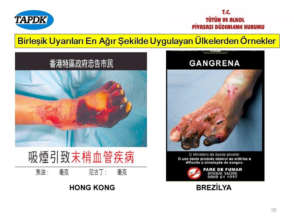36 Birleşik Uyarıları En Ağır Şekilde Uygulayan Ülkelerden Örnekler HONG KONG BREZİLYA HONG KONG BREZİLYA