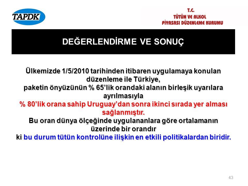 43 DEĞERLENDİRME VE SONUÇ Ülkemizde 1/5/2010 tarihinden itibaren uygulamaya konulan düzenleme ile Türkiye, paketin önyüzünün % 65'lik orandaki alanın