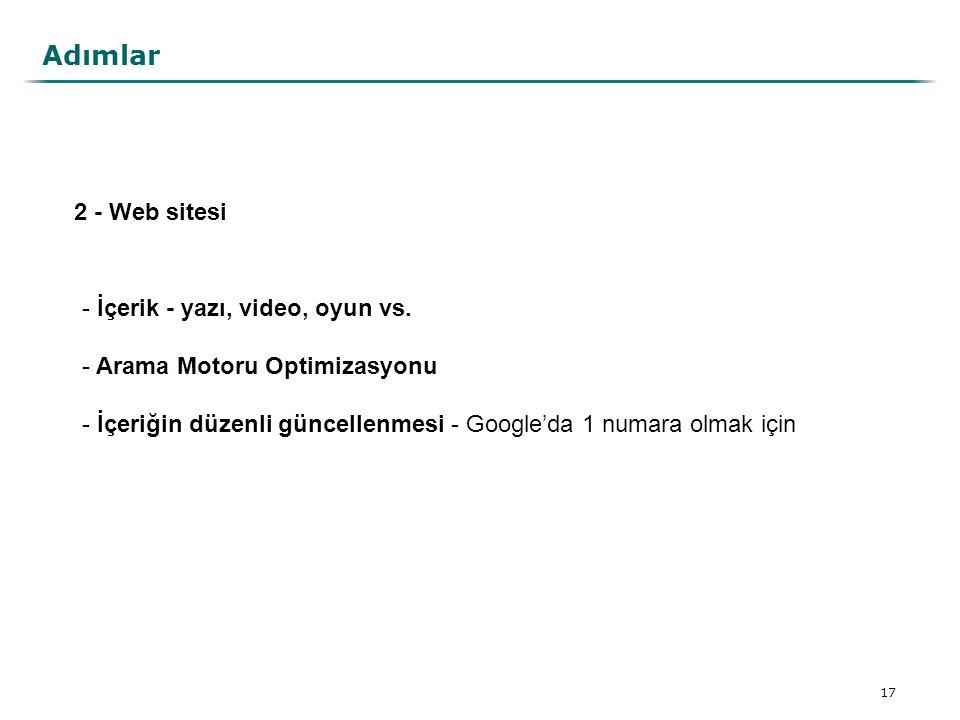 17 Adımlar 2 - Web sitesi - İçerik - yazı, video, oyun vs. - Arama Motoru Optimizasyonu - İçeriğin düzenli güncellenmesi - Google'da 1 numara olmak iç
