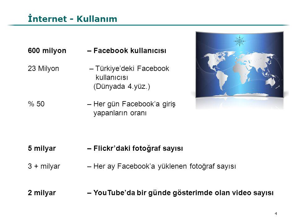 4 600 milyon – Facebook kullanıcısı 23 Milyon – Türkiye'deki Facebook kullanıcısı (Dünyada 4.yüz.) % 50 – Her gün Facebook'a giriş yapanların oranı 5