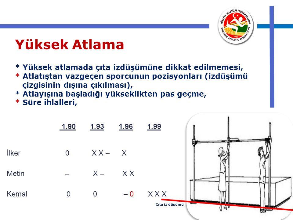 1.90 1.93 1.96 1.99 İlker0 X X – X Metin– X – X X Kemal 0 0 – 0 X X X Yüksek Atlama * Yüksek atlamada çıta izdüşümüne dikkat edilmemesi, * Atlatıştan