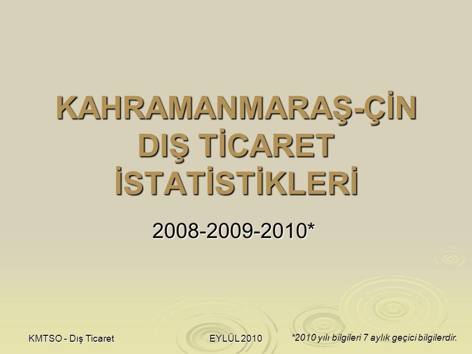 KMTSO - Dış Ticaret EYLÜL 2010 KAHRAMANMARAŞ-ÇİN DIŞ TİCARET İSTATİSTİKLERİ 2008-2009-2010* *2010 yılı bilgileri 7 aylık geçici bilgilerdir.