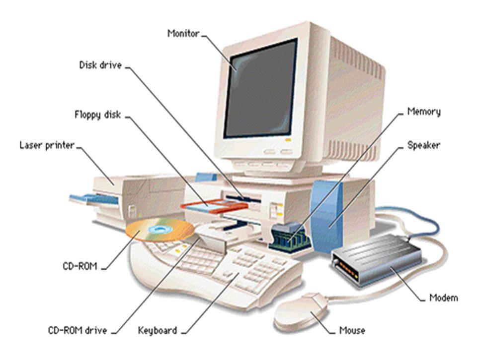 BİLGİSAYAR  Bilgisayar, kendine önceden yüklenmiş program gereğince çeşitli bilgileri-verileri uygun ortamlarda saklayan ve istenildiğinde geri getir