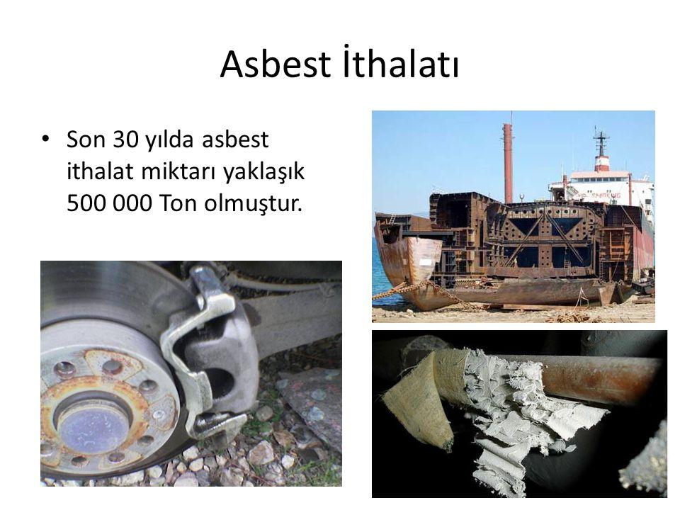 Asbest İthalatı • Son 30 yılda asbest ithalat miktarı yaklaşık 500 000 Ton olmuştur.
