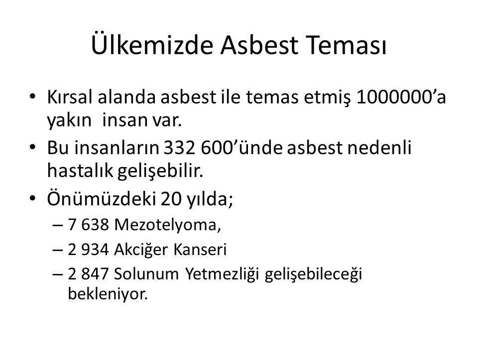 Ülkemizde Asbest Teması • Kırsal alanda asbest ile temas etmiş 1000000'a yakın insan var. • Bu insanların 332 600'ünde asbest nedenli hastalık gelişeb