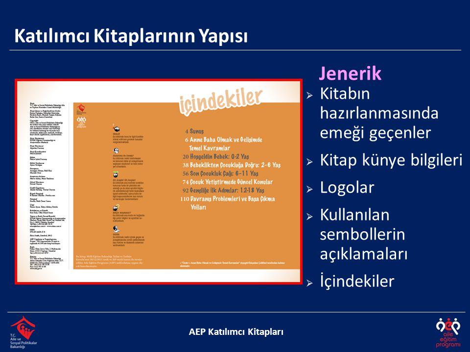 Katılımcı Kitaplarının Yapısı AEP Katılımcı Kitapları Jenerik  Kitabın hazırlanmasında emeği geçenler  Kitap künye bilgileri  Logolar  Kullanılan
