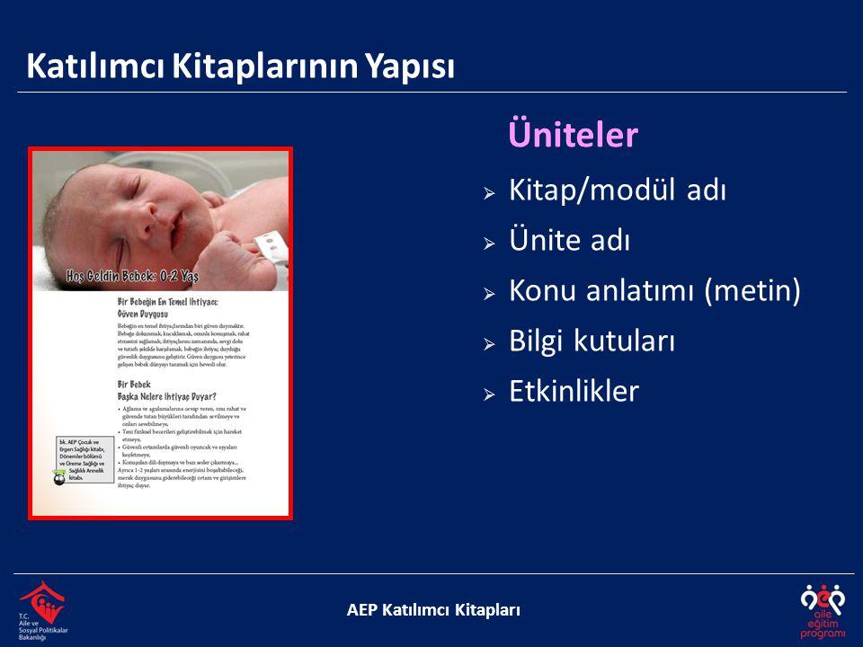 Katılımcı Kitaplarının Yapısı AEP Katılımcı Kitapları Üniteler  Kitap/modül adı  Ünite adı  Konu anlatımı (metin)  Bilgi kutuları  Etkinlikler