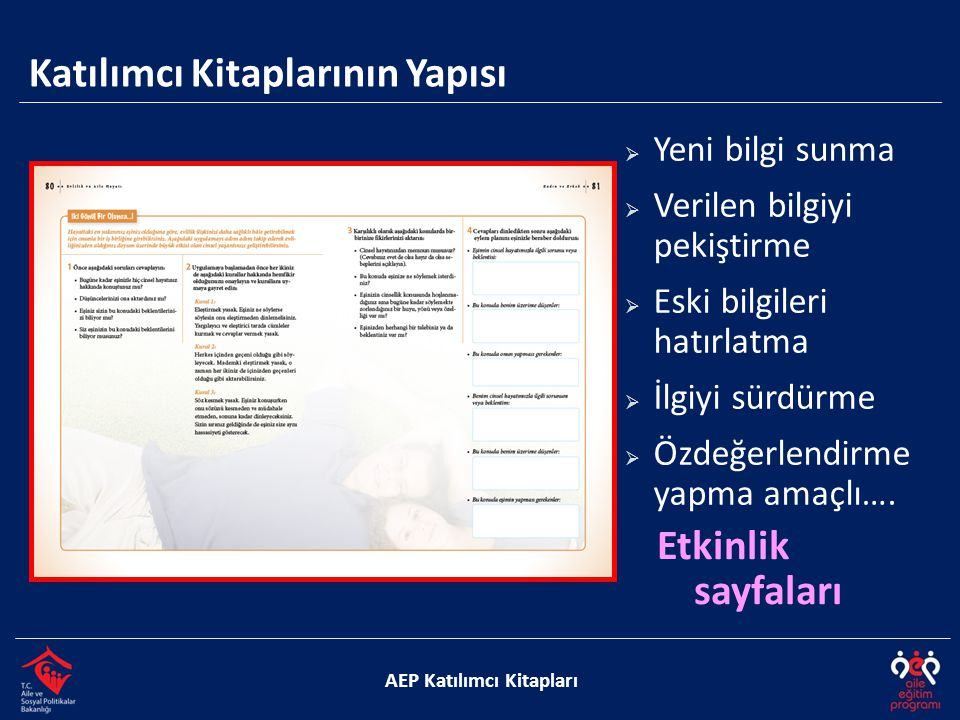 Katılımcı Kitaplarının Yapısı AEP Katılımcı Kitapları  Yeni bilgi sunma  Verilen bilgiyi pekiştirme  Eski bilgileri hatırlatma  İlgiyi sürdürme 