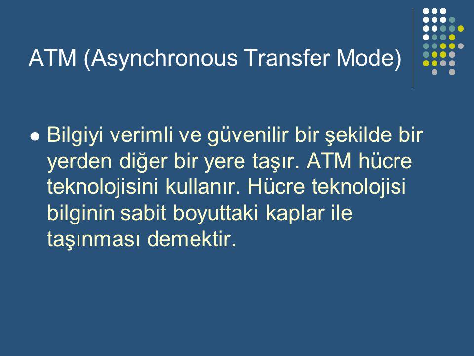 ATM (Asynchronous Transfer Mode)  Bilgiyi verimli ve güvenilir bir şekilde bir yerden diğer bir yere taşır.