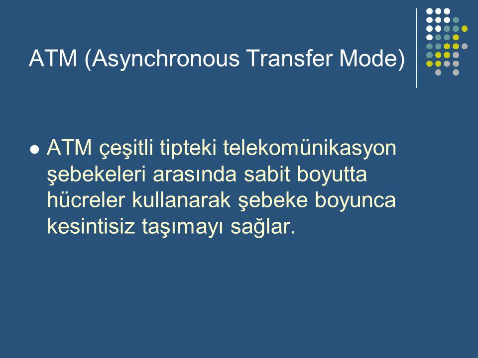 ATM (Asynchronous Transfer Mode)  ATM çeşitli tipteki telekomünikasyon şebekeleri arasında sabit boyutta hücreler kullanarak şebeke boyunca kesintisiz taşımayı sağlar.