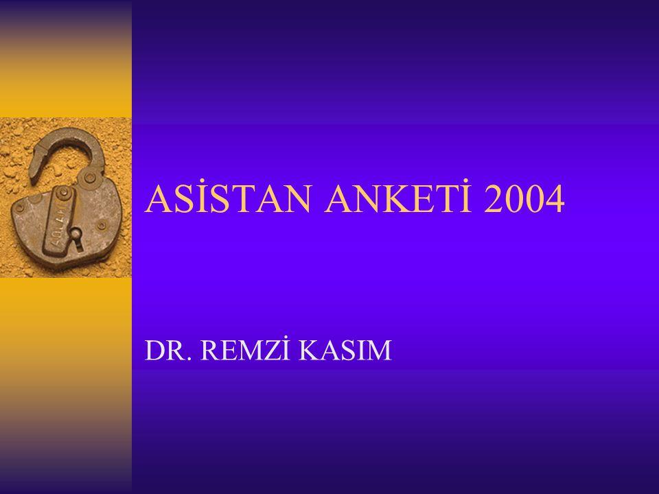 ASİSTAN ANKETİ 2004 DR. REMZİ KASIM