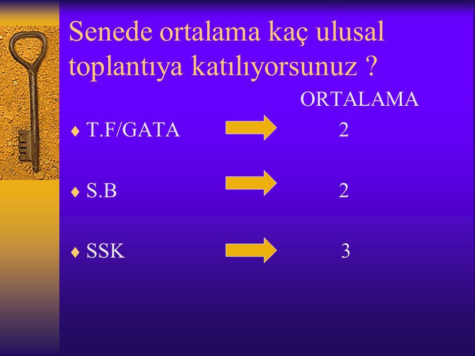 Senede ortalama kaç ulusal toplantıya katılıyorsunuz ORTALAMA  T.F/GATA 2  S.B 2  SSK 3