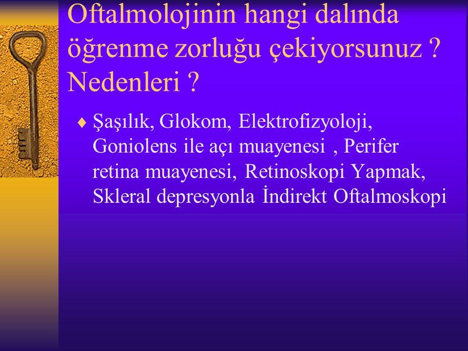 Oftalmolojinin hangi dalında öğrenme zorluğu çekiyorsunuz .