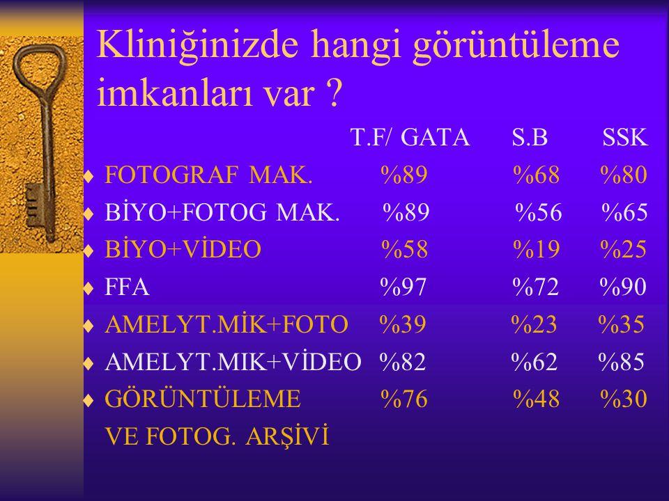 Kliniğinizde hangi görüntüleme imkanları var . T.F/ GATA S.B SSK  FOTOGRAF MAK.