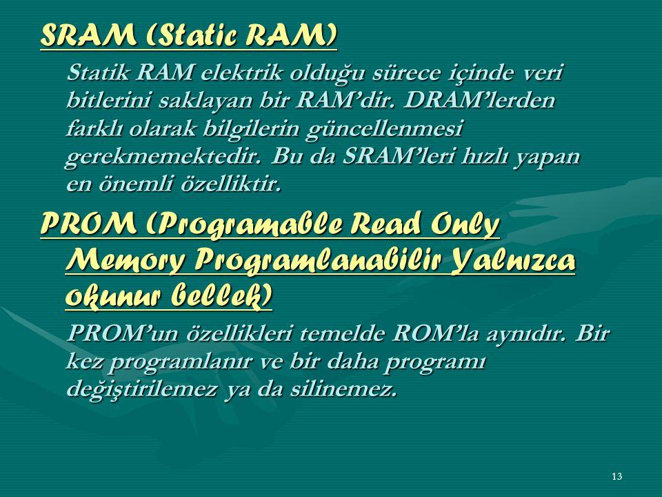 12 DRDRAM ( Direct Rambus DRAM ) : INTEL in yardımı ile hayata geçirilmiş olan bu bellek teknolojisi piyasaya ilk çıktığında çok uçuk fiyatlarla satılıyordu.