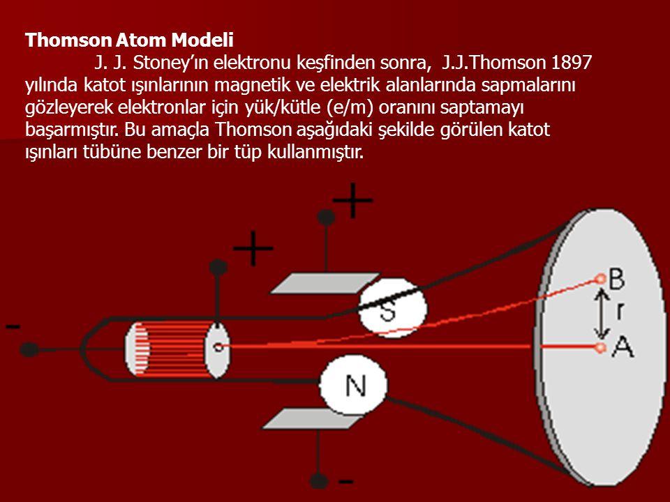 Thomson Atom Modeli J. J. Stoney'ın elektronu keşfinden sonra, J.J.Thomson 1897 yılında katot ışınlarının magnetik ve elektrik alanlarında sapmalarını