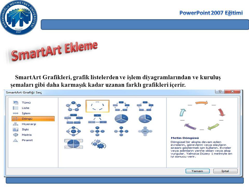 SmartArt Grafikleri, grafik listelerden ve işlem diyagramlarından ve kuruluş şemaları gibi daha karmaşık kadar uzanan farklı grafikleri içerir.