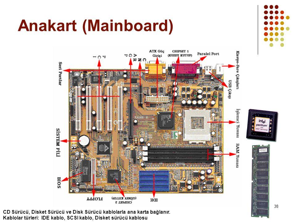 38 Anakart (Mainboard) CD Sürücü, Disket Sürücü ve Disk Sürücü kablolarla ana karta bağlanır. Kablolar türleri: IDE kablo, SCSI kablo, Disket sürücü k