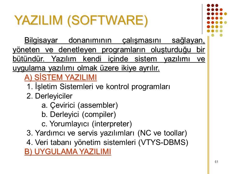 61 Bilgisayar donanımının çalışmasını sağlayan, yöneten ve denetleyen programların oluşturduğu bir bütündür. Yazılım kendi içinde sistem yazılımı ve u