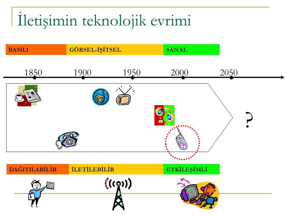 İletişimin teknolojik evrimi 19001950200018502050 BASILIGÖRSEL-İŞİTSELSANAL İLETİLEBİLİRETKİLEŞİMLİDAĞITILABİLİR ?