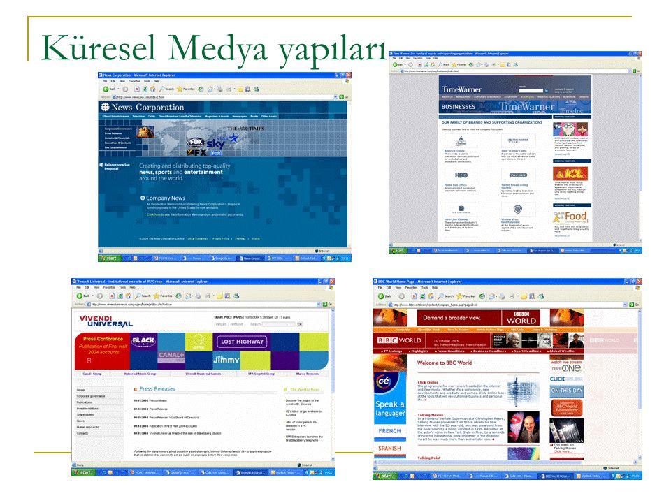 Küresel Medya yapıları