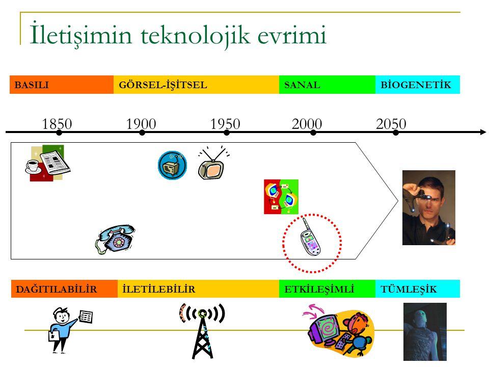 İletişimin teknolojik evrimi 19001950200018502050 BASILIGÖRSEL-İŞİTSELSANAL İLETİLEBİLİRETKİLEŞİMLİ BİOGENETİK TÜMLEŞİKDAĞITILABİLİR