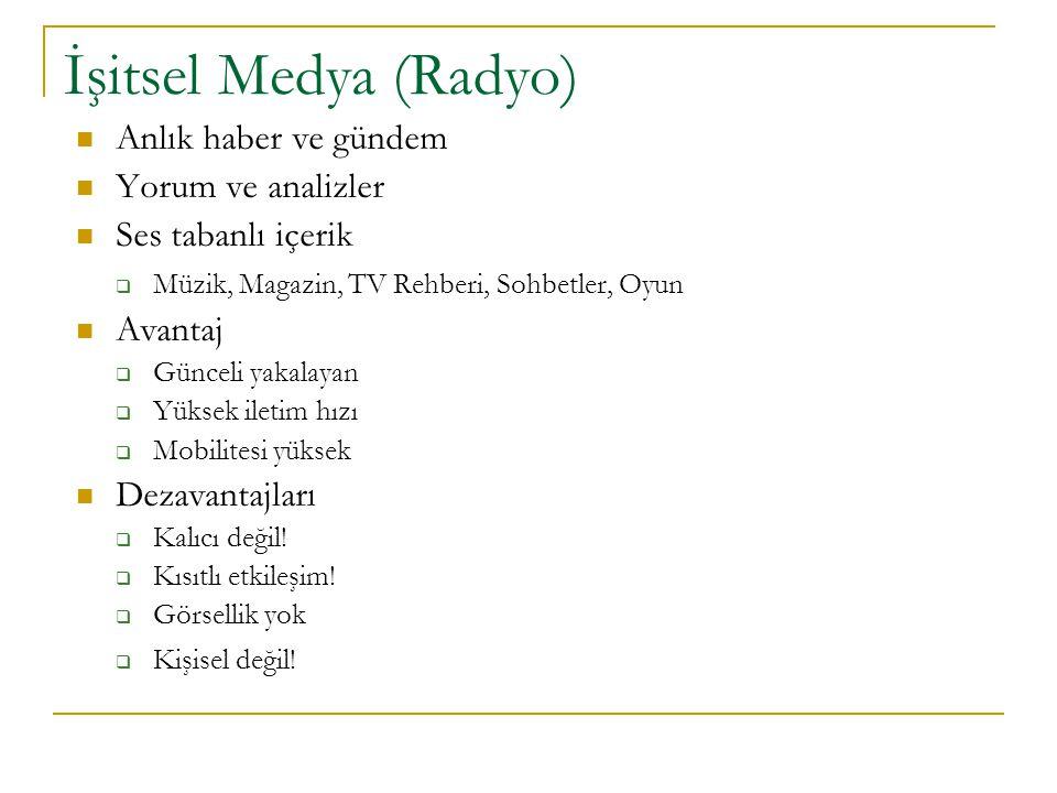 İşitsel Medya (Radyo)  Anlık haber ve gündem  Yorum ve analizler  Ses tabanlı içerik  Müzik, Magazin, TV Rehberi, Sohbetler, Oyun  Avantaj  Günc