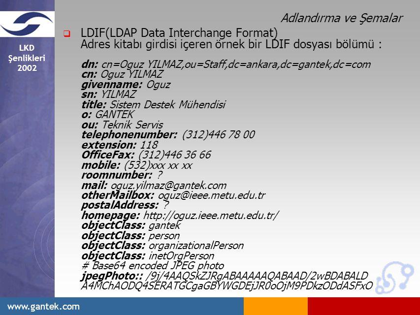 LKD Şenlikleri 2002 www.gantek.com Adlandırma ve Şemalar  LDIF(LDAP Data Interchange Format) Adres kitabı girdisi içeren örnek bir LDIF dosyası bölümü : dn: cn=Oguz YILMAZ,ou=Staff,dc=ankara,dc=gantek,dc=com cn: Oguz YILMAZ givenname: Oguz sn: YILMAZ title: Sistem Destek Mühendisi o: GANTEK ou: Teknik Servis telephonenumber: (312)446 78 00 extension: 118 OfficeFax: (312)446 36 66 mobile: (532)xxx xx xx roomnumber: .