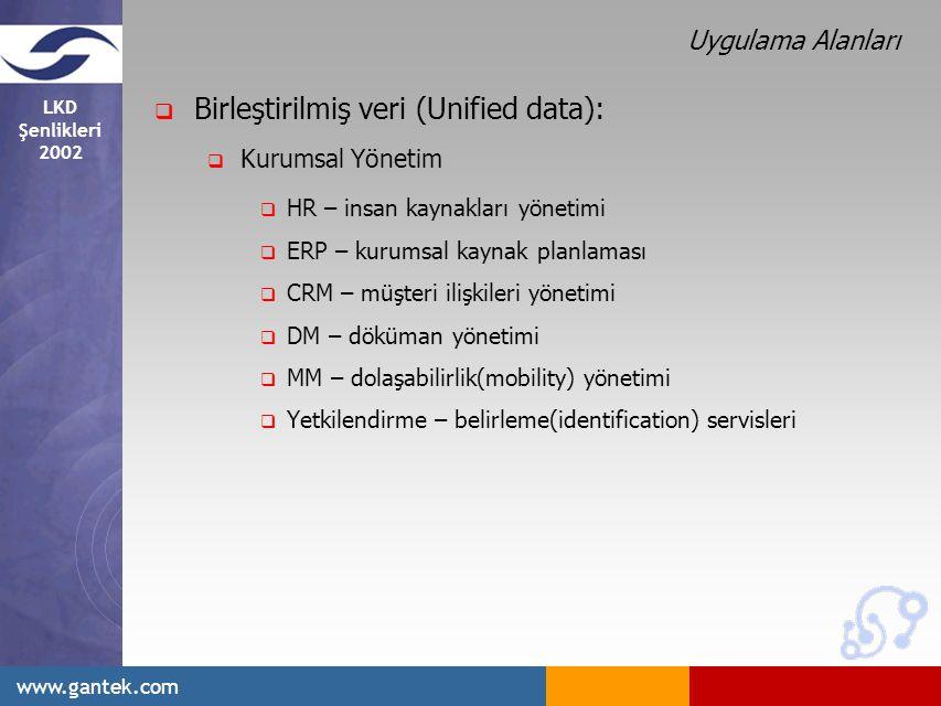 LKD Şenlikleri 2002 www.gantek.com Uygulama Alanları  Birleştirilmiş veri (Unified data):  Kurumsal Yönetim  HR – insan kaynakları yönetimi  ERP – kurumsal kaynak planlaması  CRM – müşteri ilişkileri yönetimi  DM – döküman yönetimi  MM – dolaşabilirlik(mobility) yönetimi  Yetkilendirme – belirleme(identification) servisleri