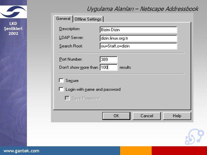 LKD Şenlikleri 2002 www.gantek.com Uygulama Alanları – Netscape Addressbook