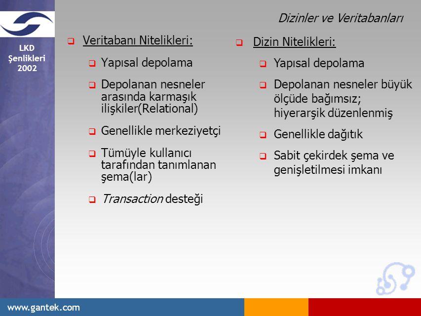 LKD Şenlikleri 2002 www.gantek.com  Veritabanı Nitelikleri:  Yapısal depolama  Depolanan nesneler arasında karmaşık ilişkiler(Relational)  Genellikle merkeziyetçi  Tümüyle kullanıcı tarafından tanımlanan şema(lar)  Transaction desteği  Dizin Nitelikleri:  Yapısal depolama  Depolanan nesneler büyük ölçüde bağımsız; hiyerarşik düzenlenmiş  Genellikle dağıtık  Sabit çekirdek şema ve genişletilmesi imkanı Dizinler ve Veritabanları