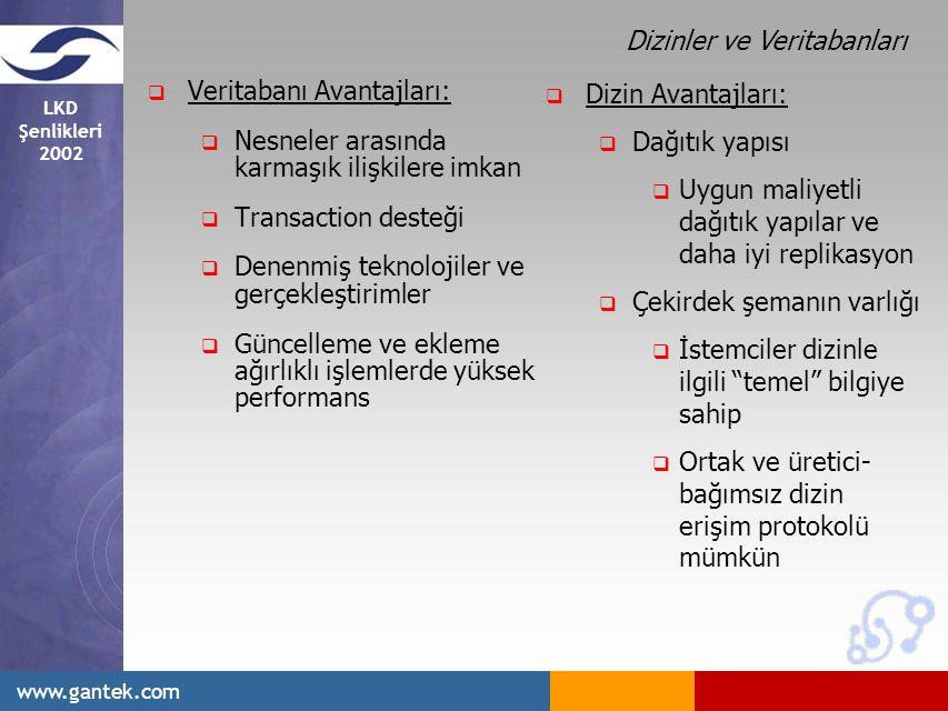 LKD Şenlikleri 2002 www.gantek.com  Veritabanı Avantajları:  Nesneler arasında karmaşık ilişkilere imkan  Transaction desteği  Denenmiş teknolojiler ve gerçekleştirimler  Güncelleme ve ekleme ağırlıklı işlemlerde yüksek performans  Dizin Avantajları:  Dağıtık yapısı  Uygun maliyetli dağıtık yapılar ve daha iyi replikasyon  Çekirdek şemanın varlığı  İstemciler dizinle ilgili temel bilgiye sahip  Ortak ve üretici- bağımsız dizin erişim protokolü mümkün Dizinler ve Veritabanları
