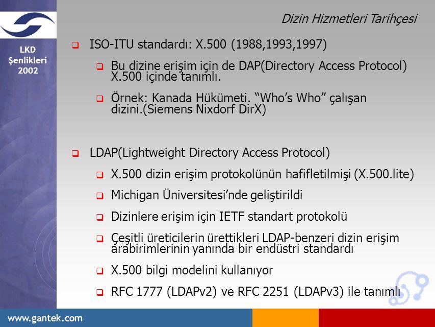 LKD Şenlikleri 2002 www.gantek.com Dizin Hizmetleri Tarihçesi  ISO-ITU standardı: X.500 (1988,1993,1997)  Bu dizine erişim için de DAP(Directory Access Protocol) X.500 içinde tanımlı.