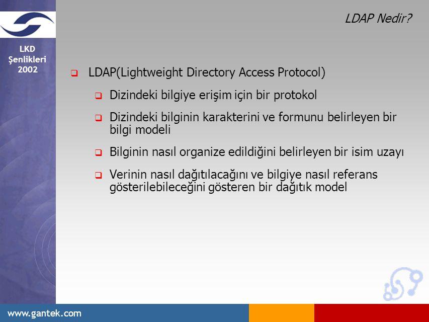 LKD Şenlikleri 2002 www.gantek.com Gelecekte dizin hizmetleri ve LDAP  Alışılagelmiş iletişim teknolojilerinin yerini alacak  Telefon, pbx, fax vb.