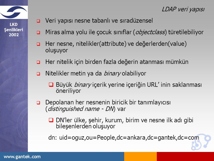 LKD Şenlikleri 2002 www.gantek.com Neden LDAP.