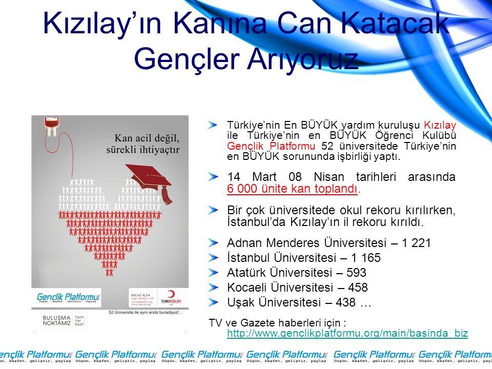 Kızılay'ın Kanına Can Katacak Gençler Arıyoruz Türkiye'nin En BÜYÜK yardım kuruluşu Kızılay ile Türkiye'nin en BÜYÜK Öğrenci Kulübü Gençlik Platformu