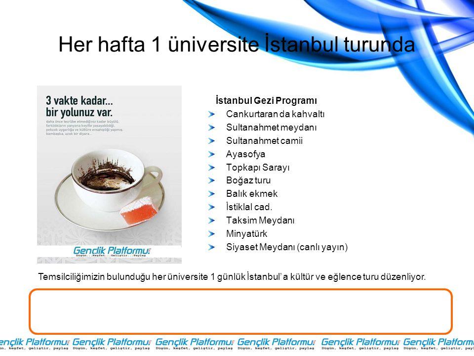 Her hafta 1 üniversite İstanbul turunda İstanbul Gezi Programı Cankurtaran da kahvaltı Sultanahmet meydanı Sultanahmet camii Ayasofya Topkapı Sarayı B