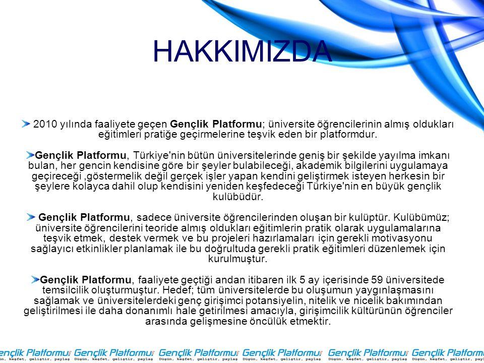 HAKKIMIZDA 2010 yılında faaliyete geçen Gençlik Platformu; üniversite öğrencilerinin almış oldukları eğitimleri pratiğe geçirmelerine teşvik eden bir