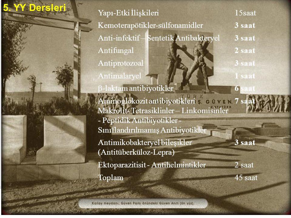 5. YY Dersleri Yapı-Etki İlişkileri15saat Kemoterapötikler-sülfonamidler3 saat Anti-infektif – Sentetik Antibakteryel3 saat Antifungal2 saat Antiproto
