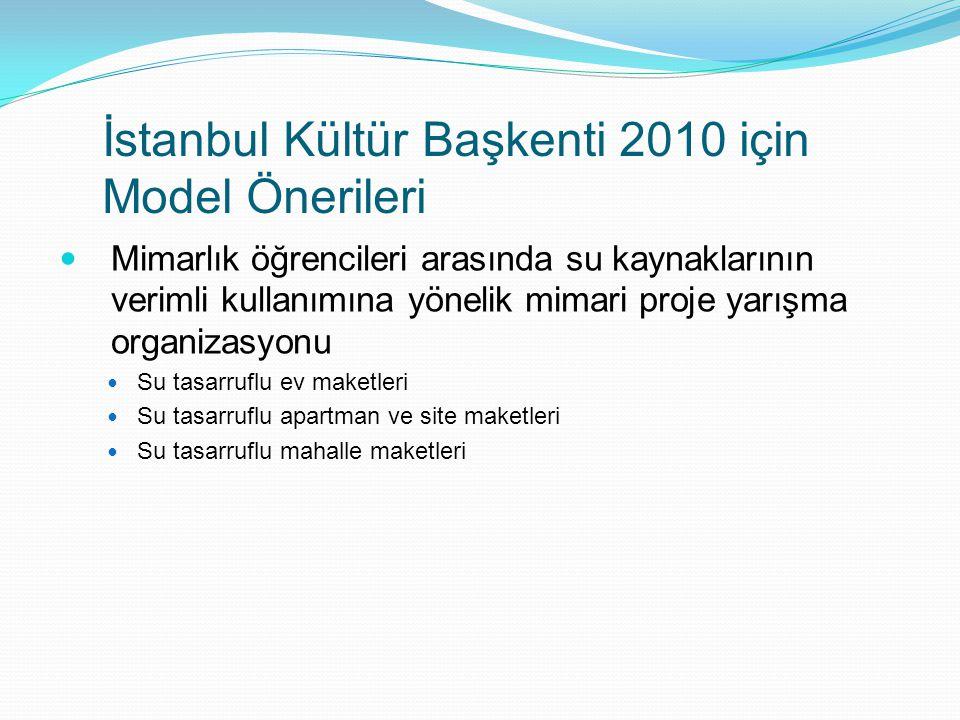 İstanbul Kültür Başkenti 2010 için Model Önerileri  Mimarlık öğrencileri arasında su kaynaklarının verimli kullanımına yönelik mimari proje yarışma o