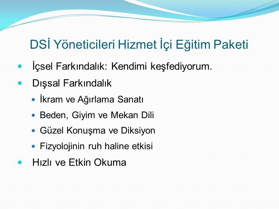 İstanbul Kültür Başkenti 2010 için Model Önerileri  Mimarlık öğrencileri arasında su kaynaklarının verimli kullanımına yönelik mimari proje yarışma organizasyonu  Su tasarruflu ev maketleri  Su tasarruflu apartman ve site maketleri  Su tasarruflu mahalle maketleri